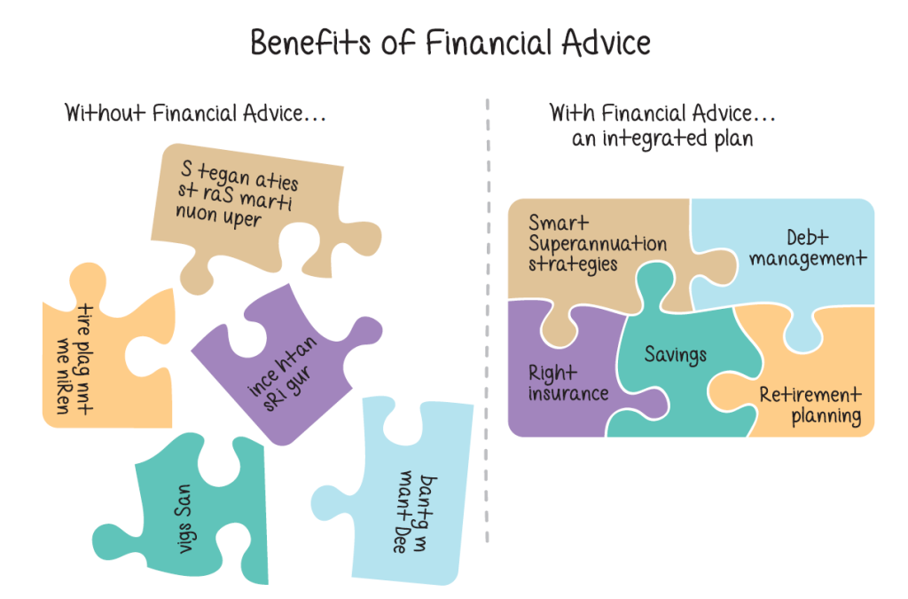 Benefits of Financial Advice
